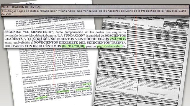 Chávez pagaba 7.000 euros al mes por cada asesor de la fundación CEPS