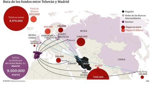 Las transferencias salen de Irán hacia varios países y luego terminan en España