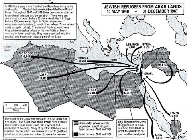 Resultado de imagen de israel 1920