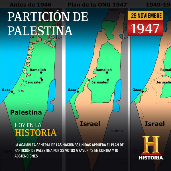 palestina_canalhistoria