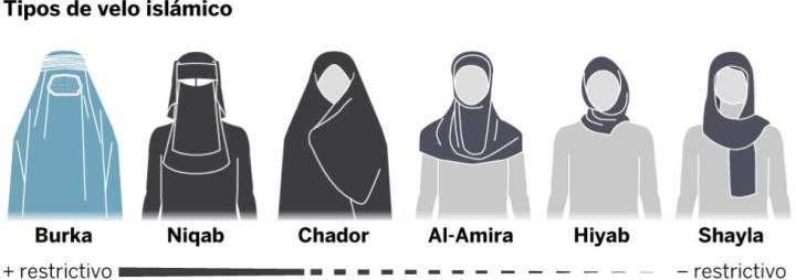 """""""El feminismo islámico es una redundancia, el islam es igualitario"""""""